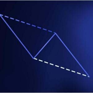 Finwings Stock Trading Academy harmonic patterns